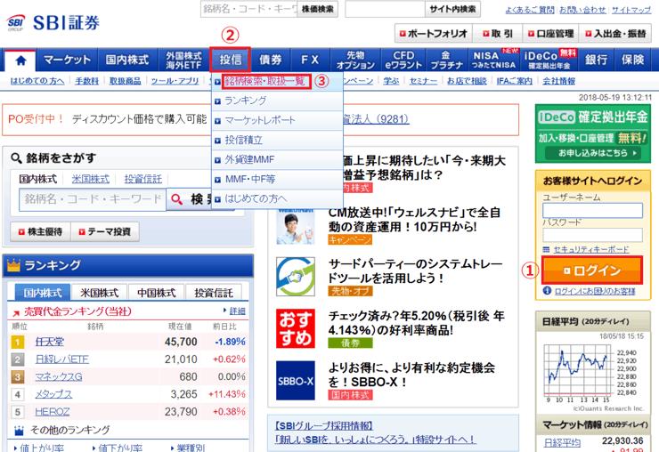 【SBI証券】トップページ(投信)