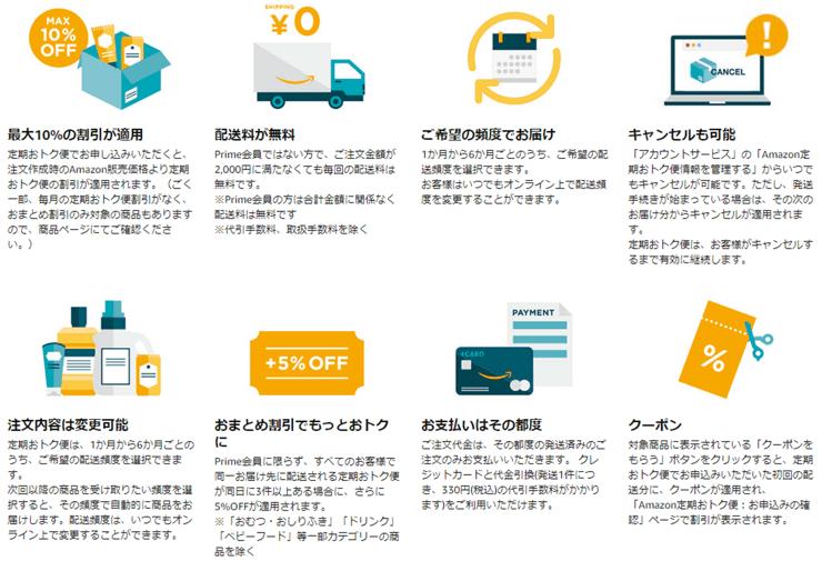 【Amazon】定期おトク便の特徴
