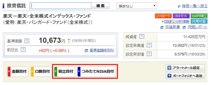 【SBI証券】積立買付画面