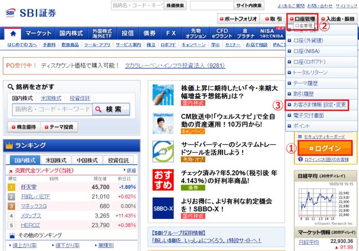 【SBI証券】トップページ