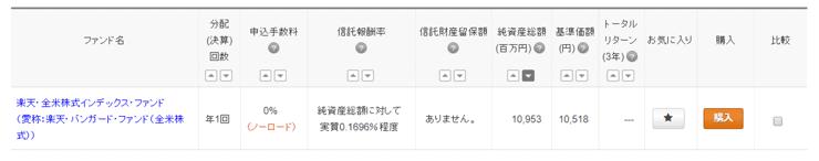 【マネックス証券】投資信託検索結果