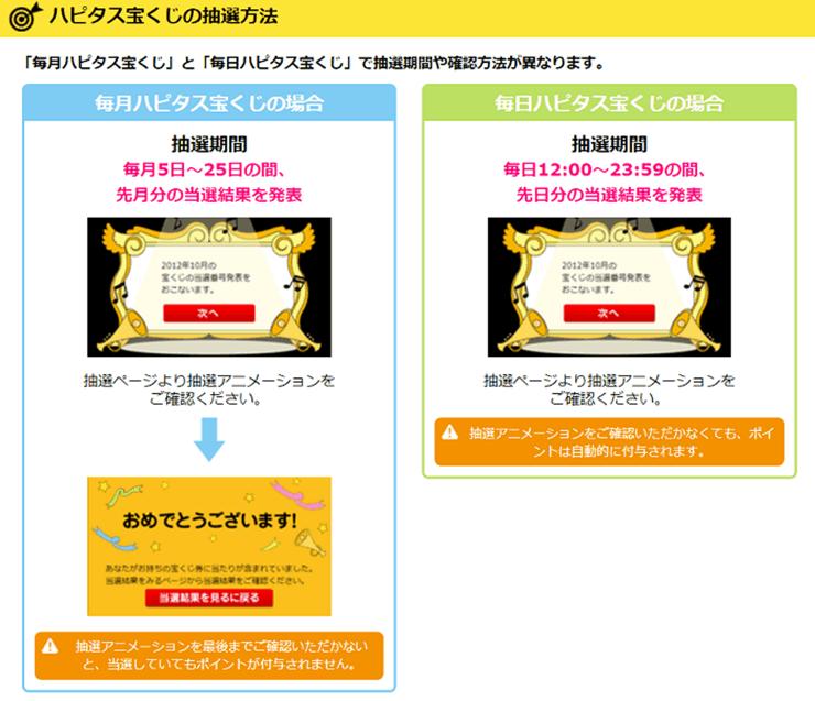 【ハピタス】宝くじの抽選方法
