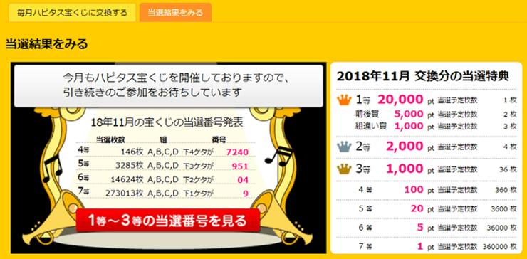 【ハピタス】当選結果を見る最終画面(18年11月)