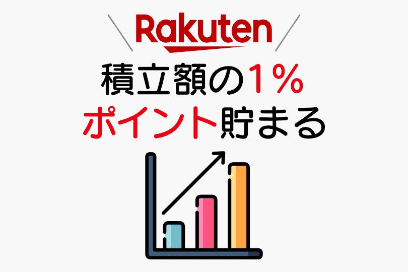 【楽天証券】積立額の1%ポイントもらえる