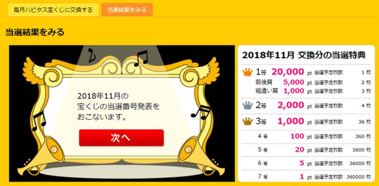 【ハピタス】当選番号発表(18年11月)